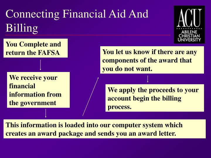 Connecting Financial Aid And Billing