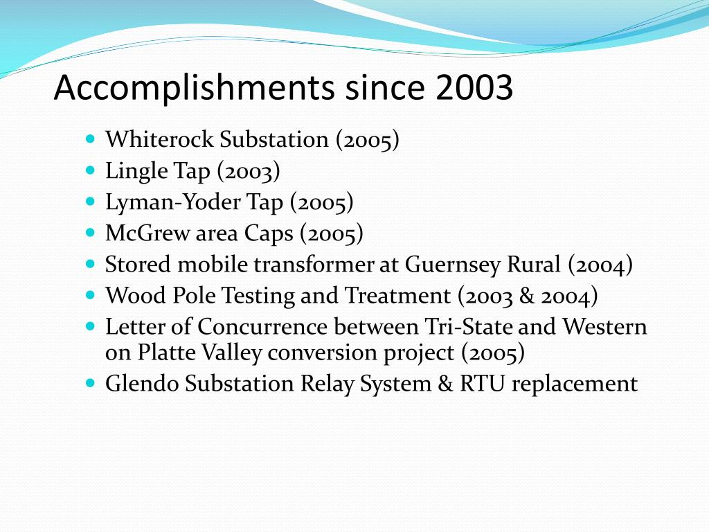 Accomplishments since 2003