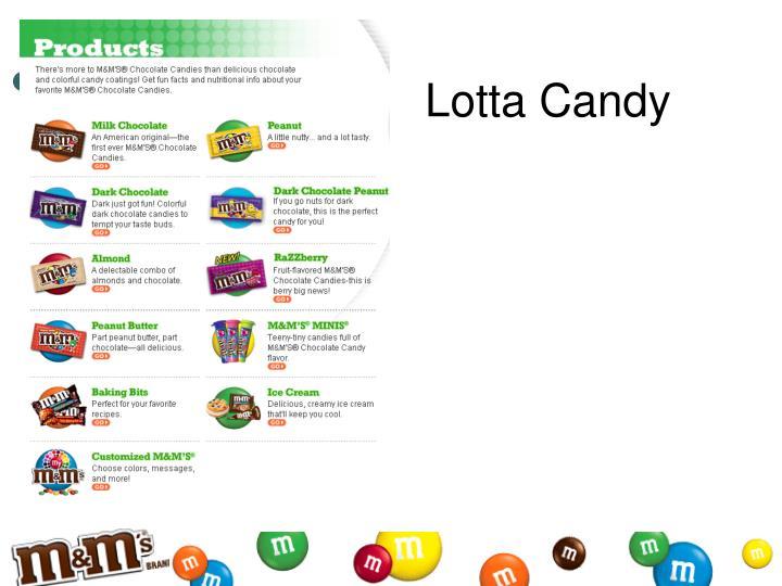 Lotta Candy