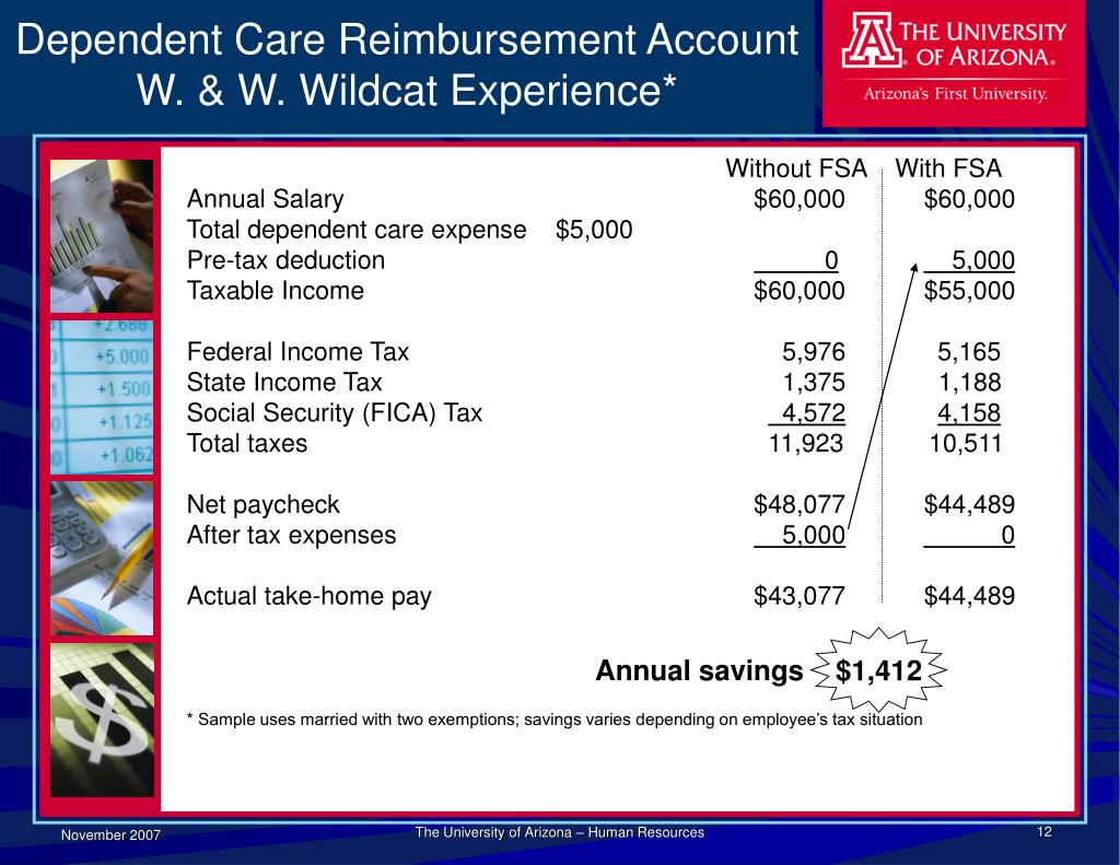 Dependent Care Reimbursement Account