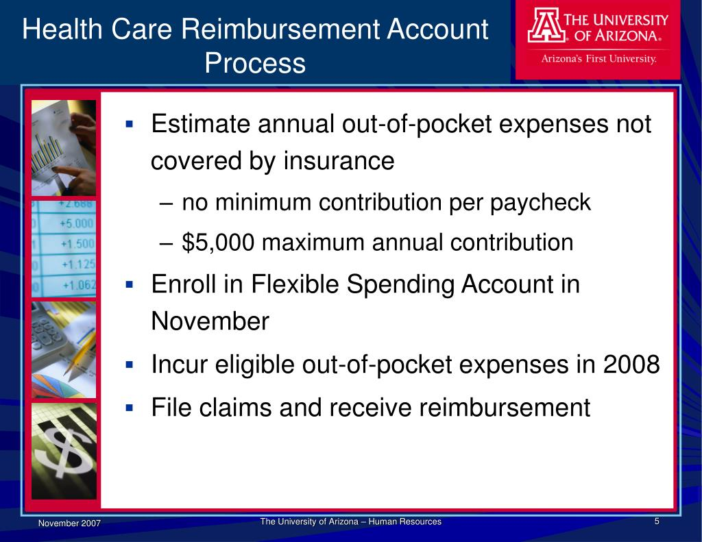 Health Care Reimbursement Account Process