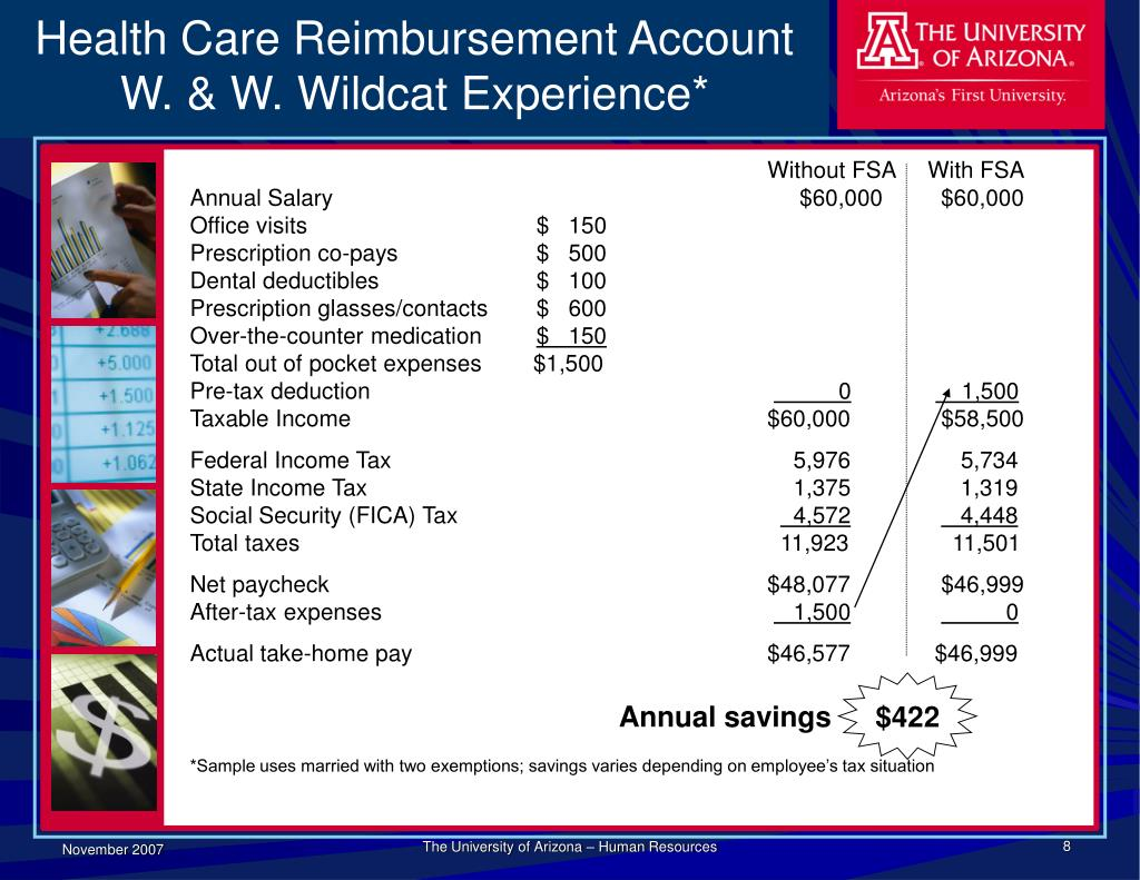 Health Care Reimbursement Account