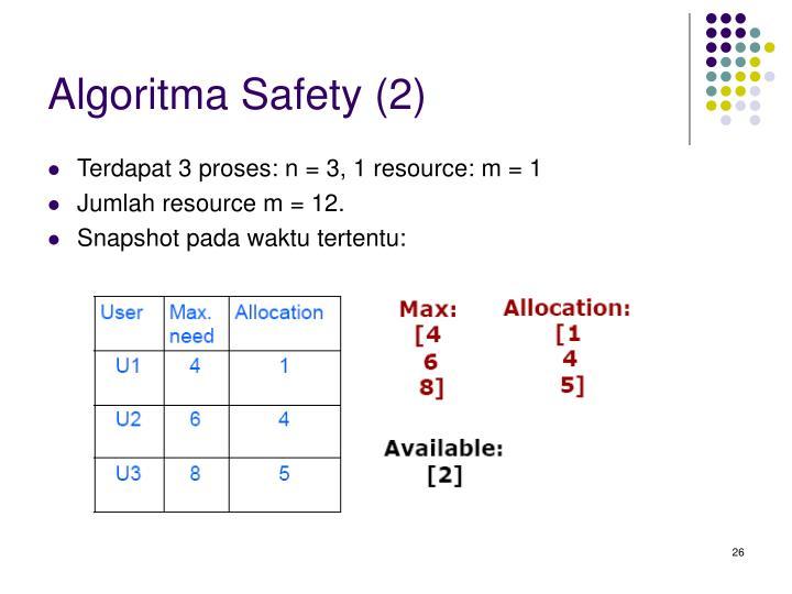 Algoritma Safety (2)