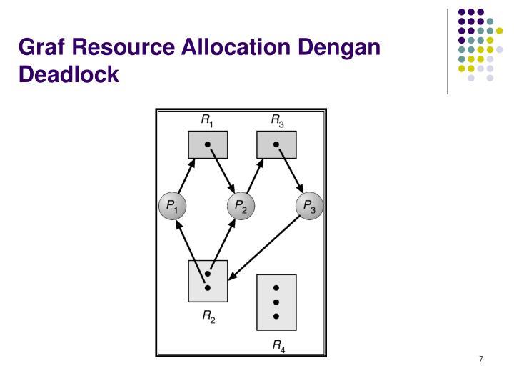 Graf Resource Allocation Dengan Deadlock
