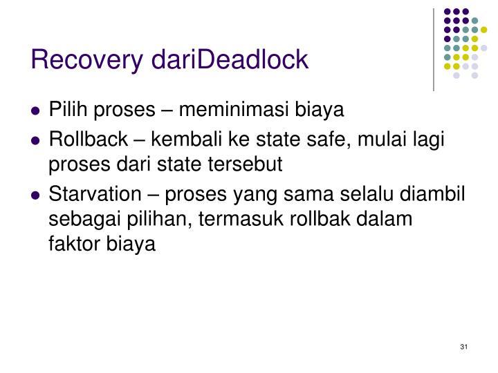 Recovery dariDeadlock