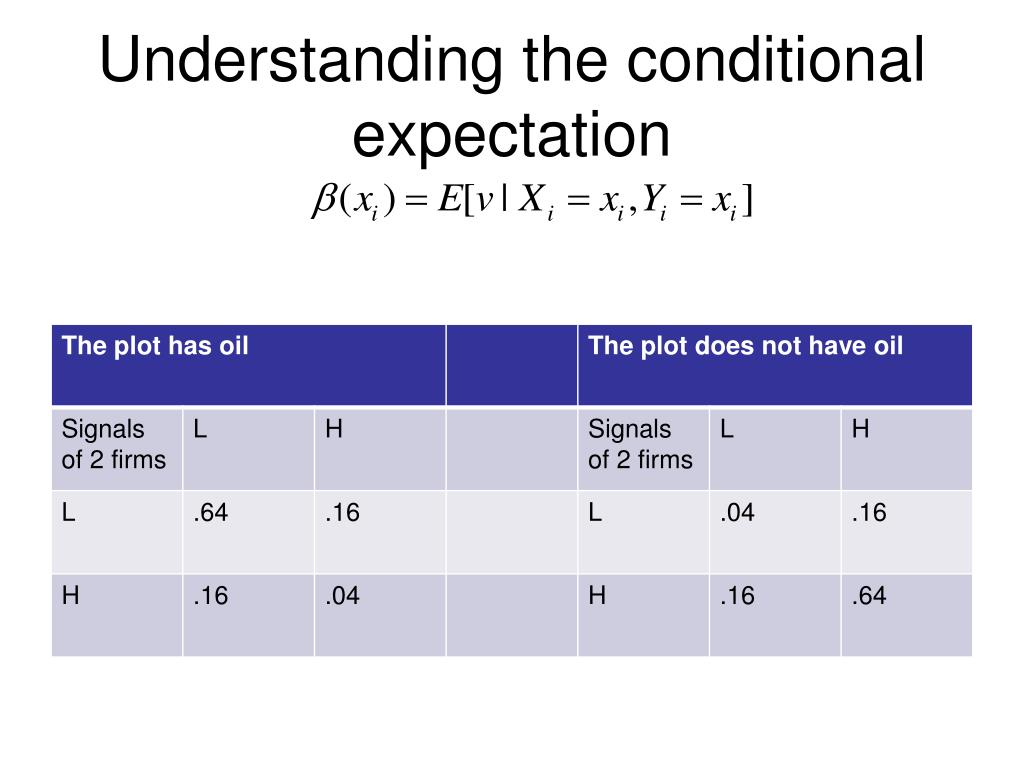 Understanding the conditional expectation