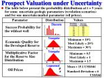 prospect valuation under uncertainty