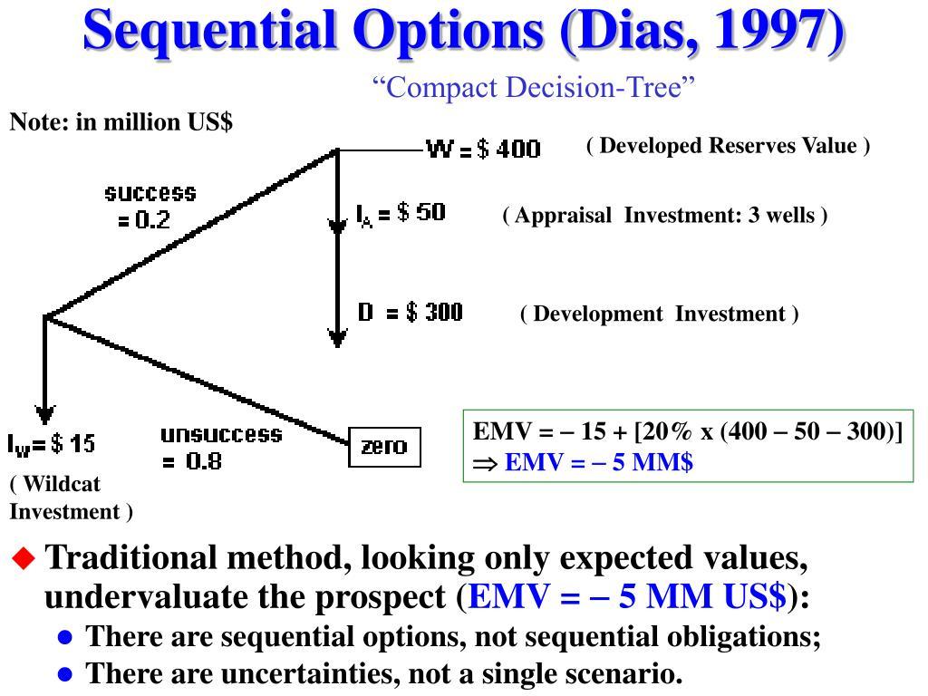 Sequential Options (Dias, 1997)