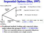 sequential options dias 1997