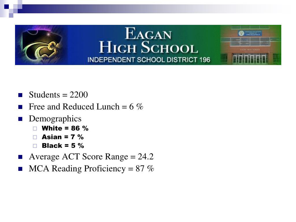 Students = 2200