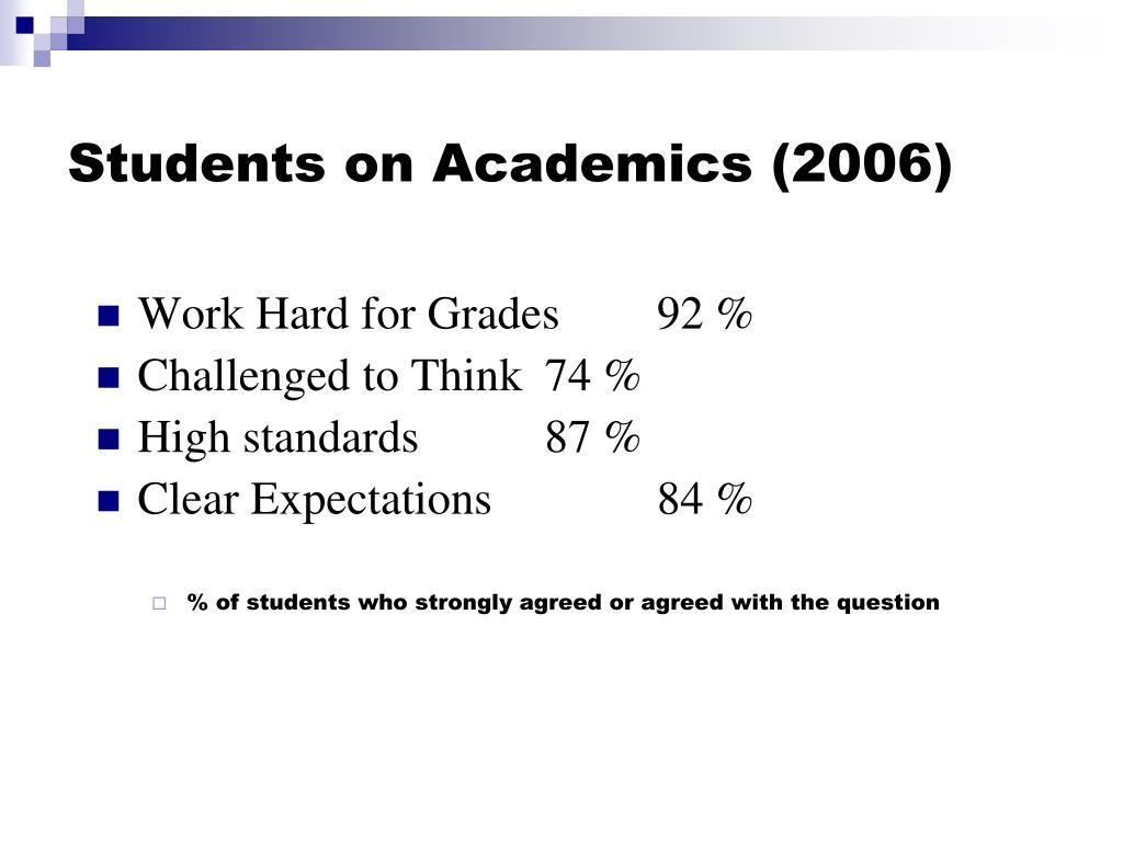 Students on Academics (2006)
