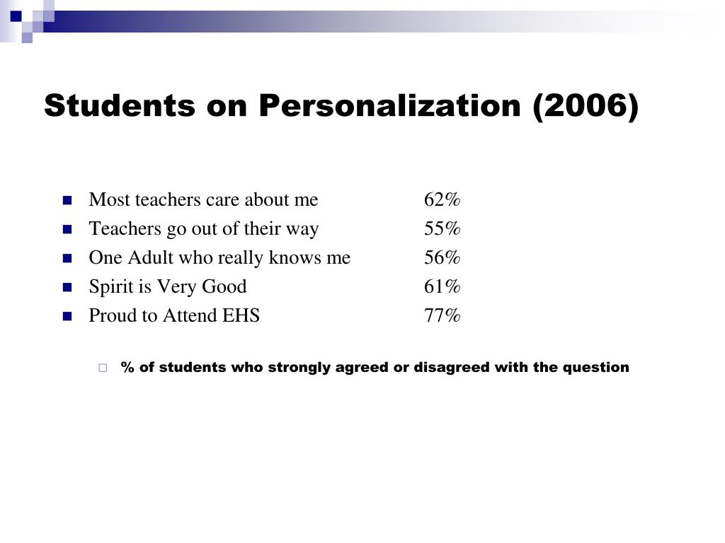 Students on Personalization (2006)