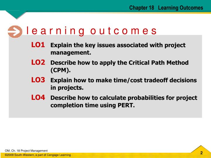 Chapter 18   Learning Outcomes