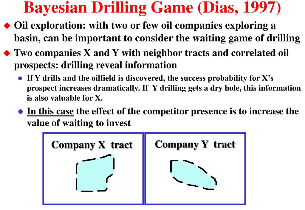 Bayesian Drilling Game (Dias, 1997)