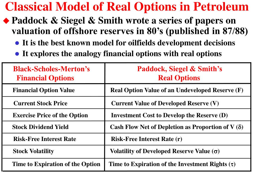 Classical Model of Real Options in Petroleum