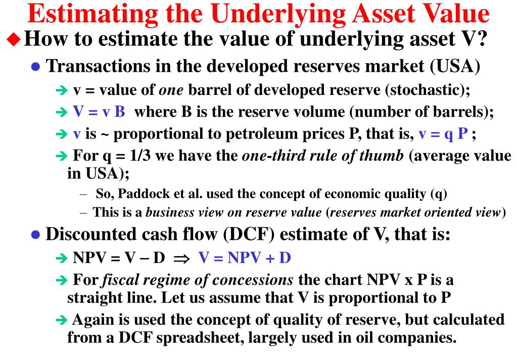 Estimating the Underlying Asset Value