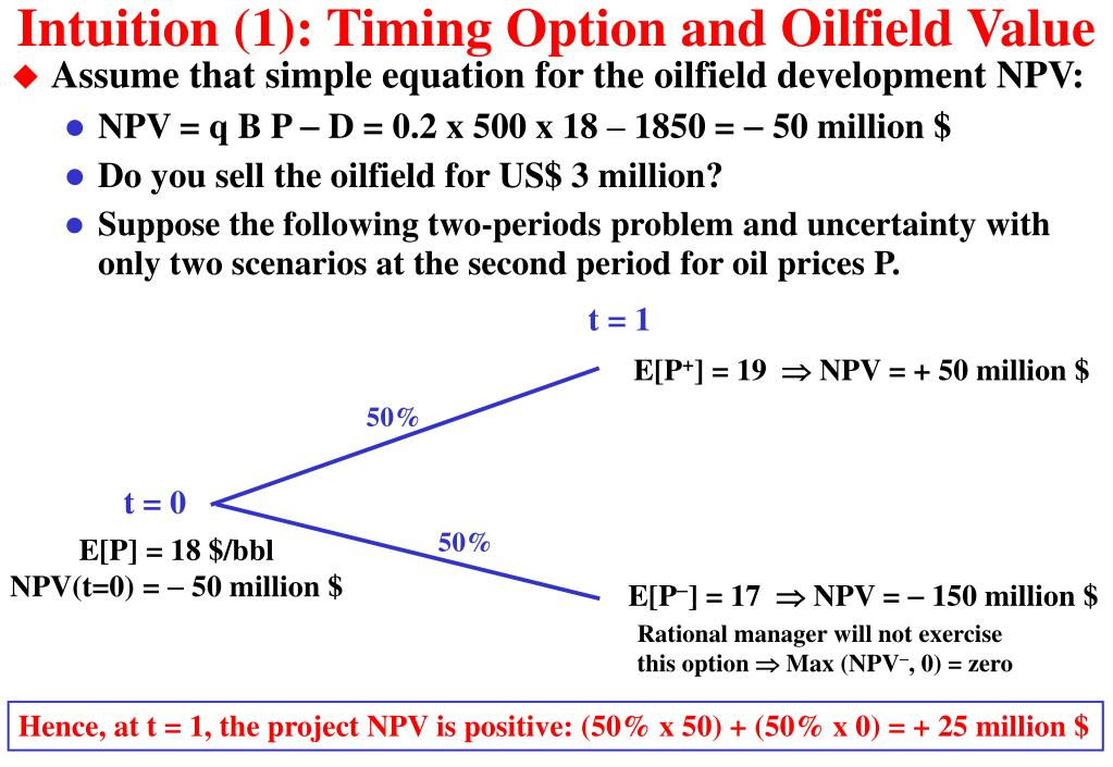 Intuition (1): Timing Option and Oilfield Value