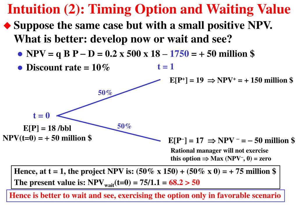 Intuition (2): Timing Option and Waiting Value