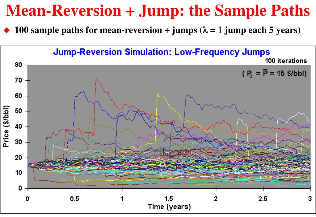 Mean-Reversion + Jump: the Sample Paths