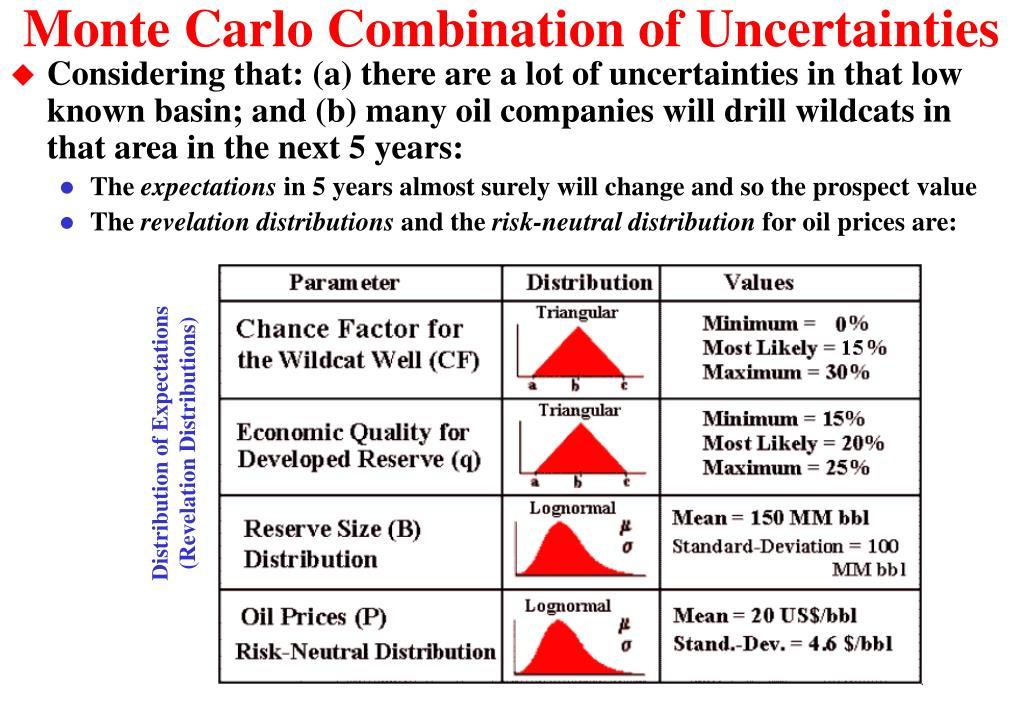 Monte Carlo Combination of Uncertainties