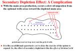 secondary depletion effect a complication