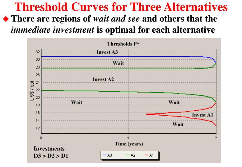Threshold Curves for Three Alternatives