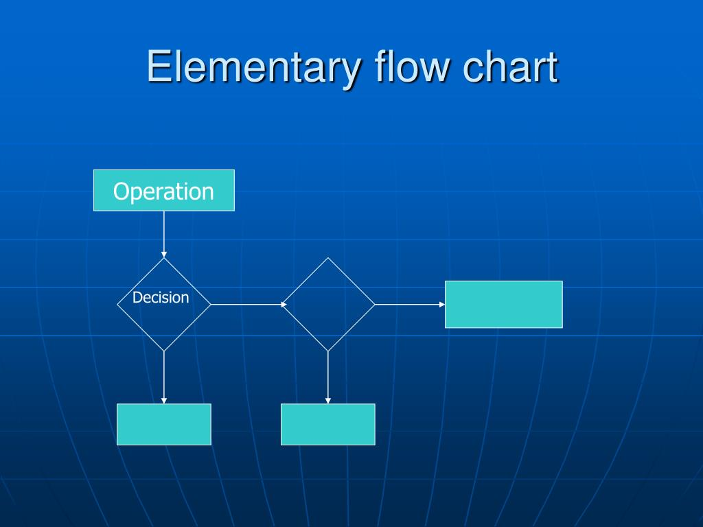 Elementary flow chart