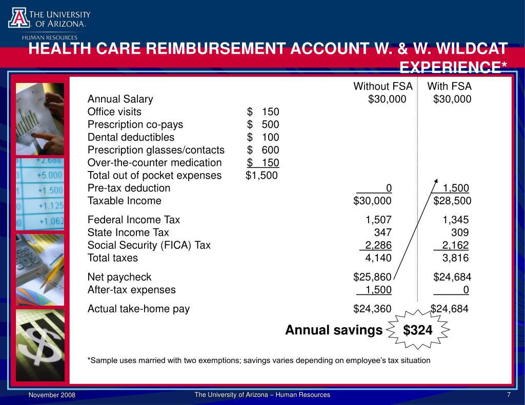 HEALTH CARE REIMBURSEMENT ACCOUNT W. & W. WILDCAT EXPERIENCE*