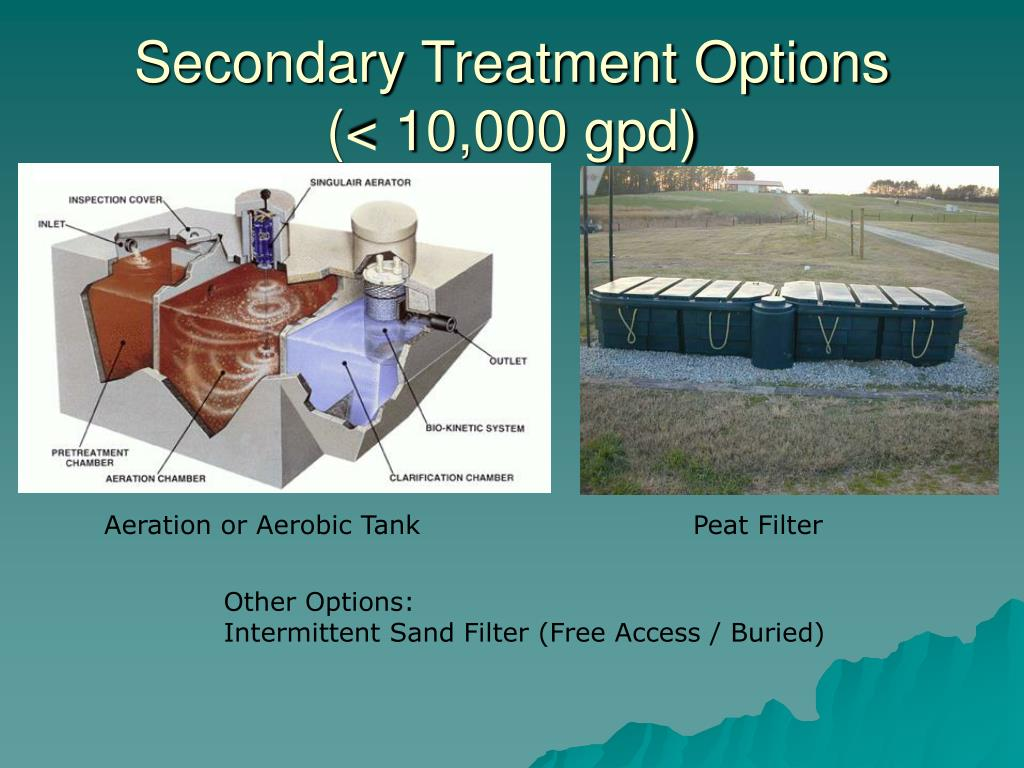 Secondary Treatment Options
