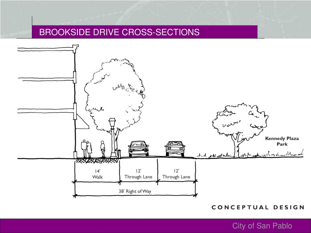 BROOKSIDE DRIVE CROSS-SECTIONS