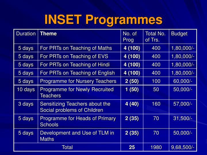 INSET Programmes