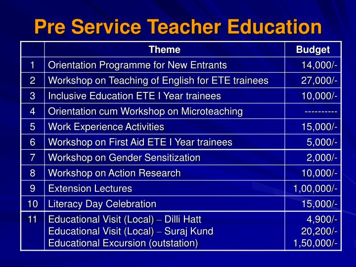 Pre Service Teacher Education