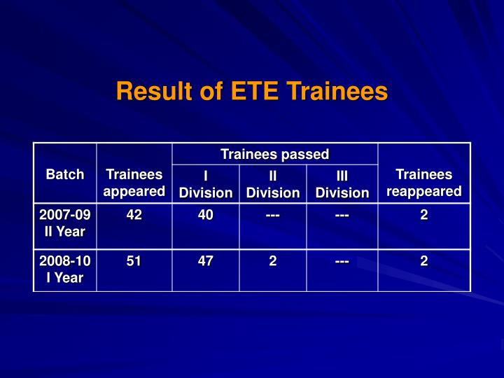 Result of ETE Trainees