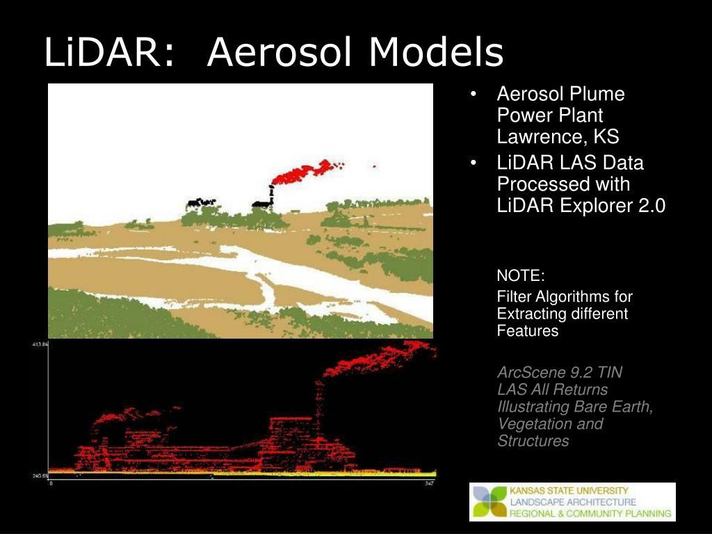 LiDAR:  Aerosol Models