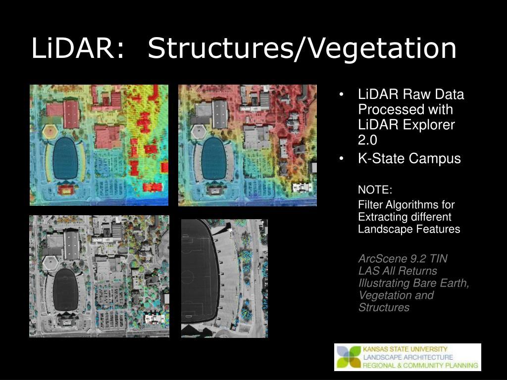 LiDAR:  Structures/Vegetation