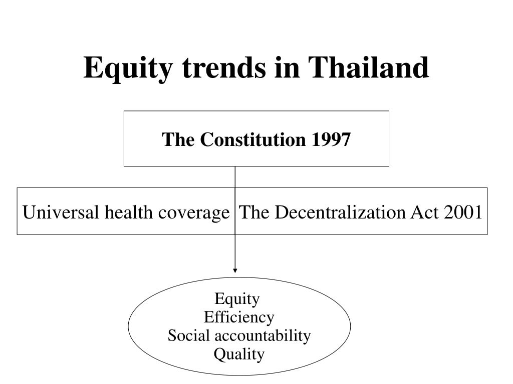 Equity trends in Thailand