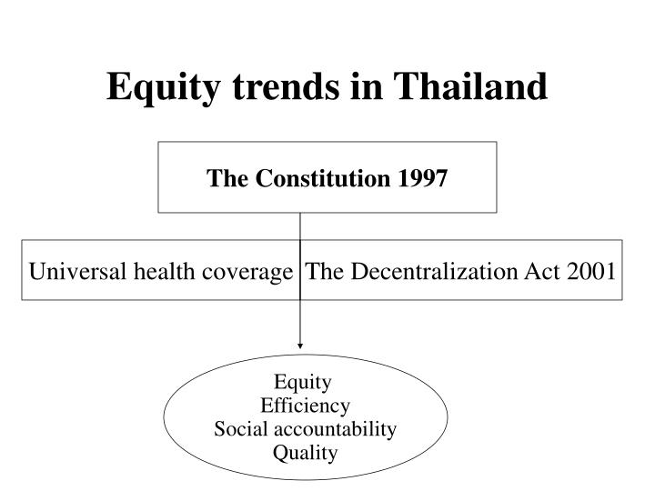 Equity trends in thailand l.jpg