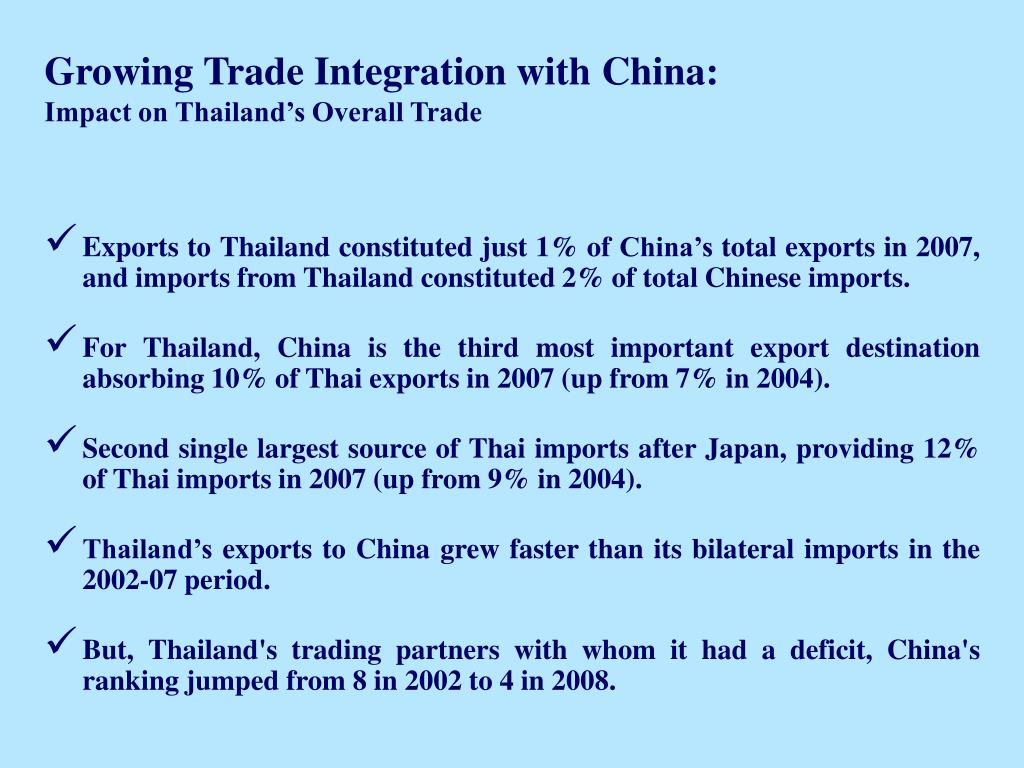 Growing Trade Integration with China: