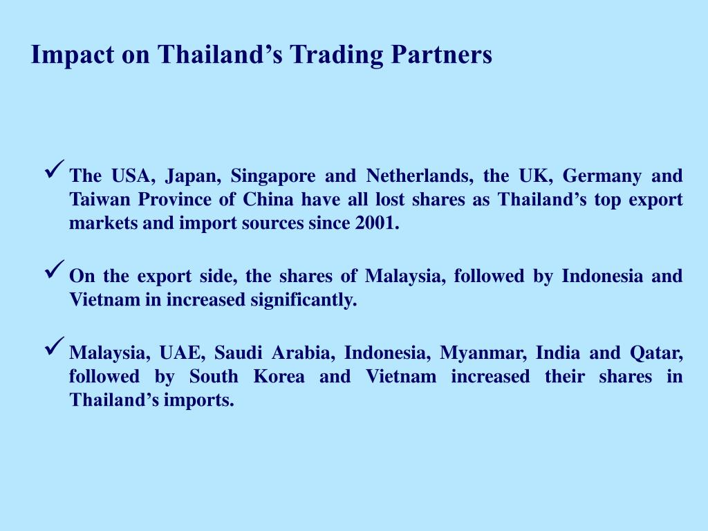 Impact on Thailand's Trading Partners
