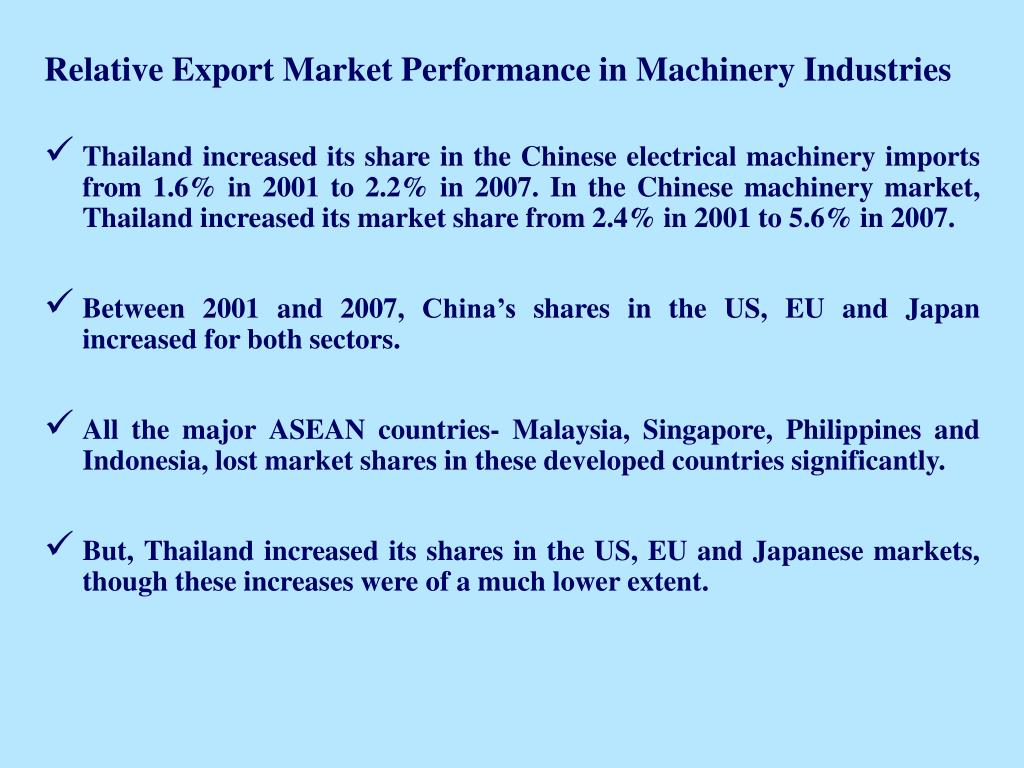 Relative Export Market Performance in Machinery Industries