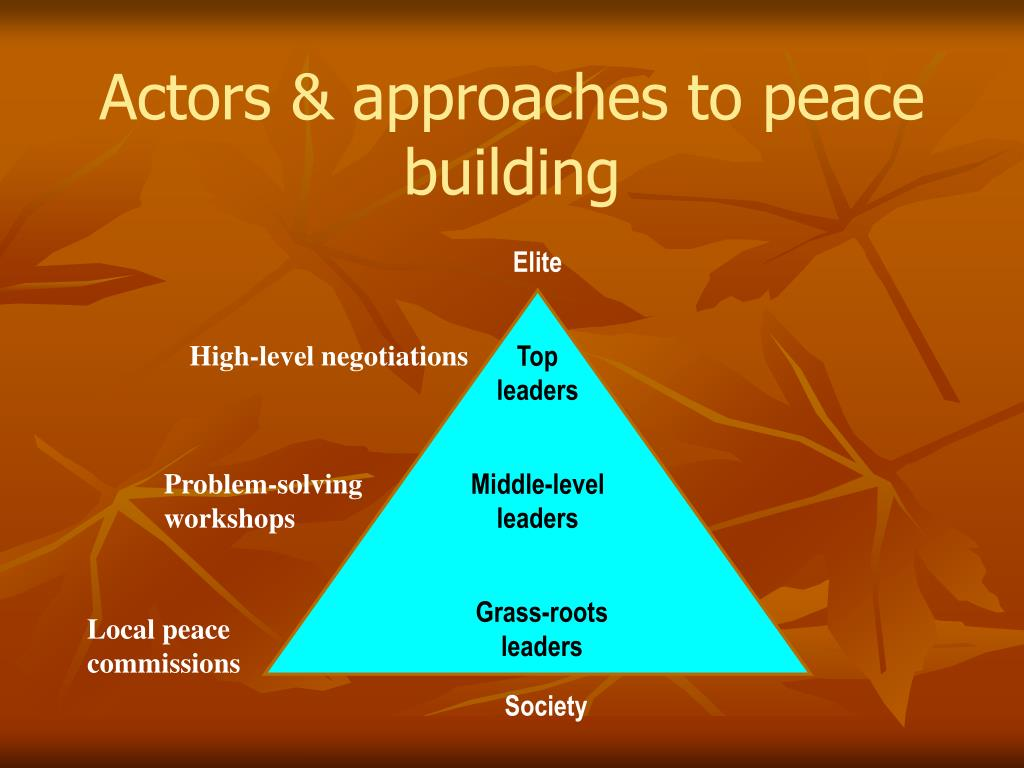 Actors & approaches to peace building