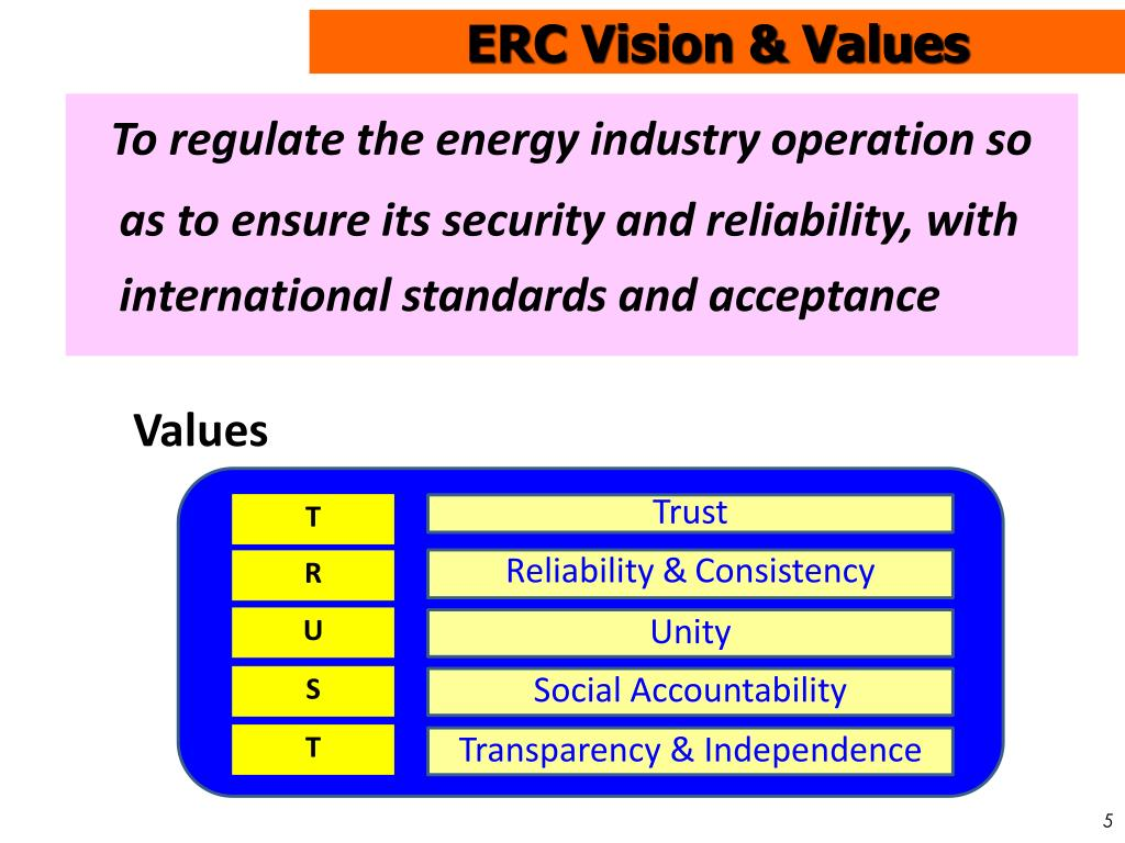 To regulate the energy industry operation so as to ensure its security and reliability, with international standards and acceptance
