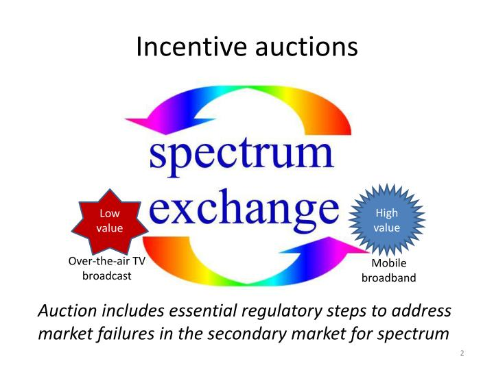 Incentive auctions1
