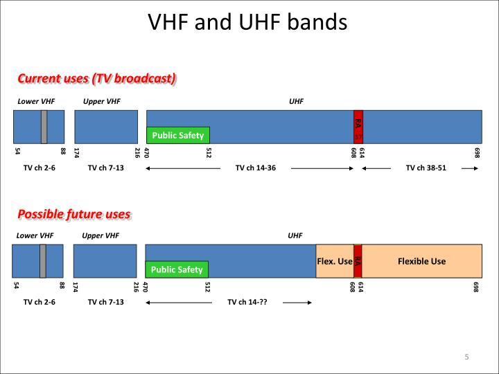 VHF and UHF