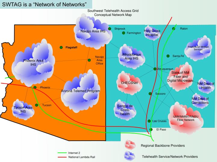 "SWTAG is a ""Network of Networks"""