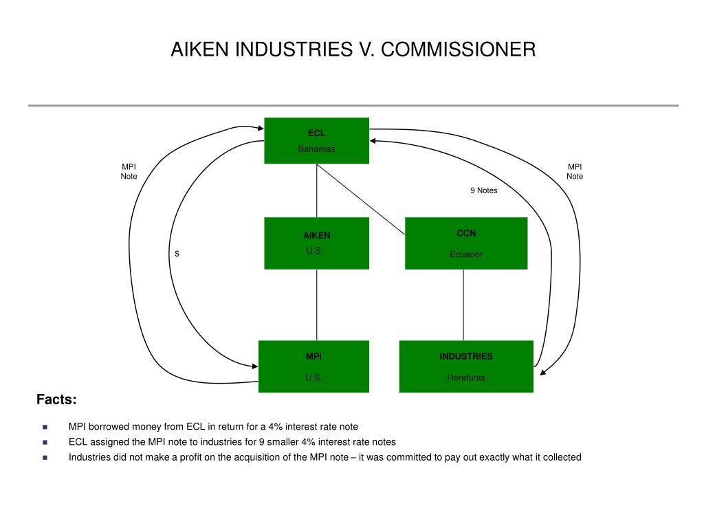 AIKEN INDUSTRIES V. COMMISSIONER