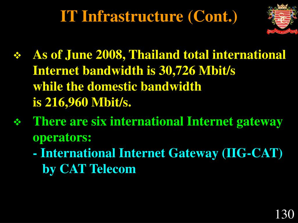 IT Infrastructure (Cont.)