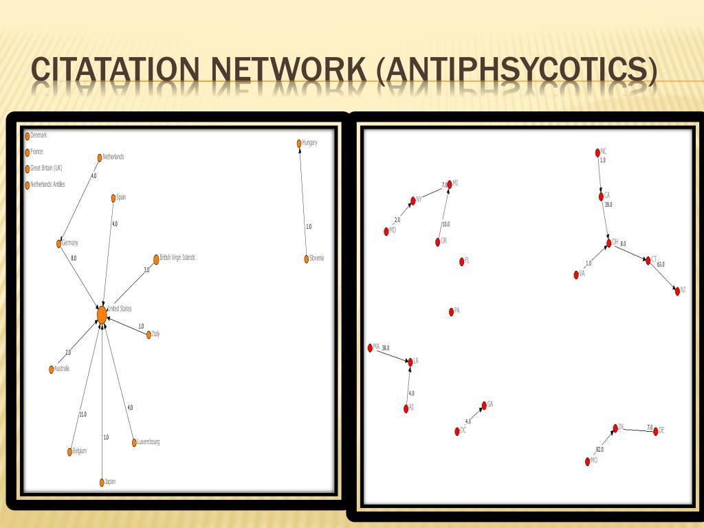 Citatation Network (