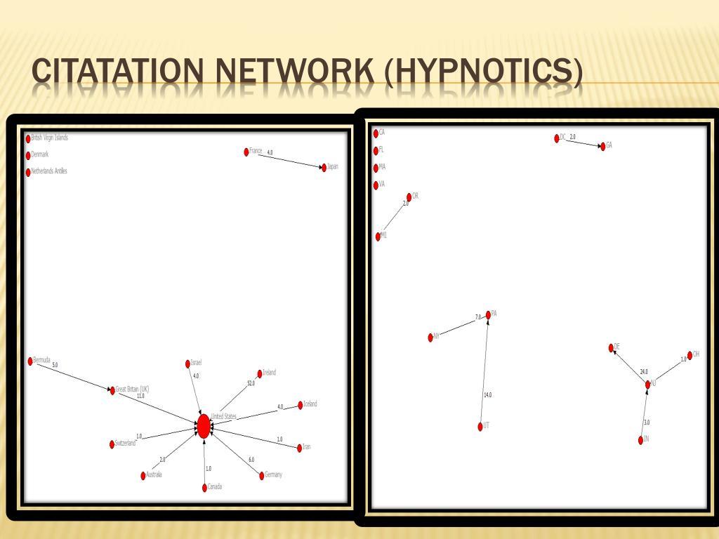 Citatation Network (Hypnotics)