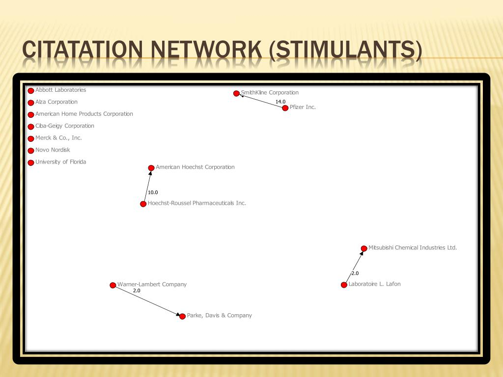 Citatation Network (stimulants)